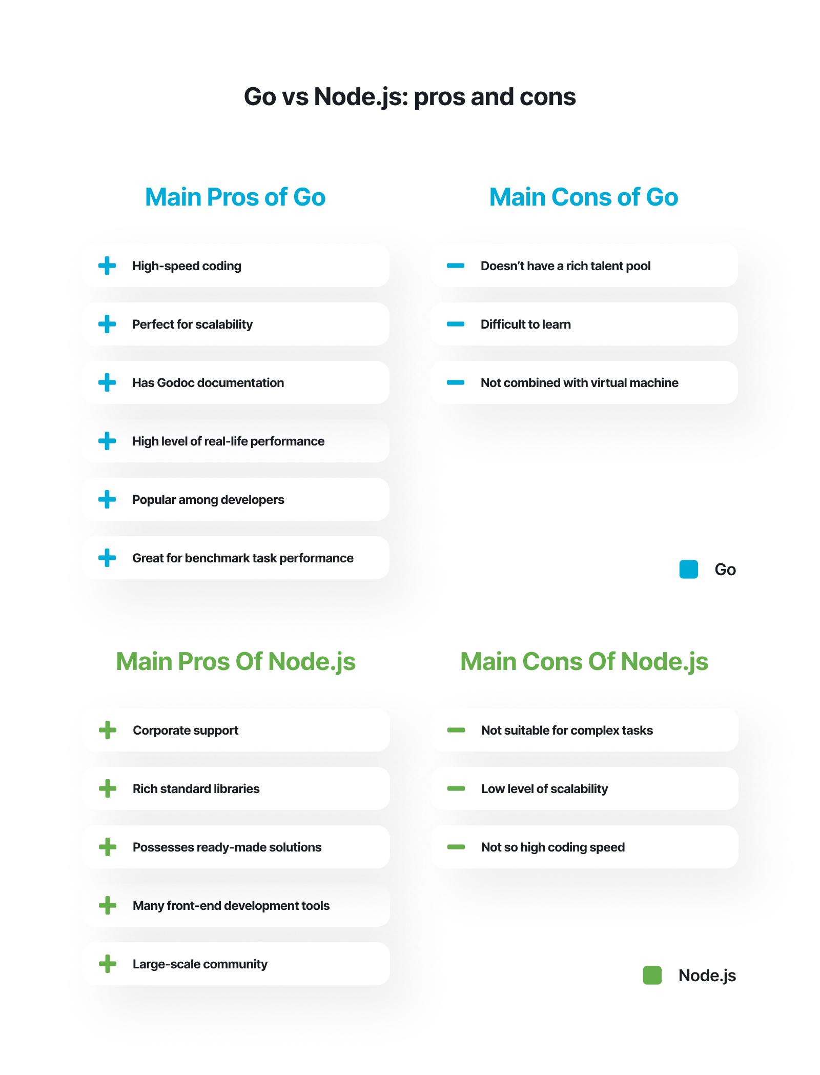 Go vs Node.js Main Pros and Cons