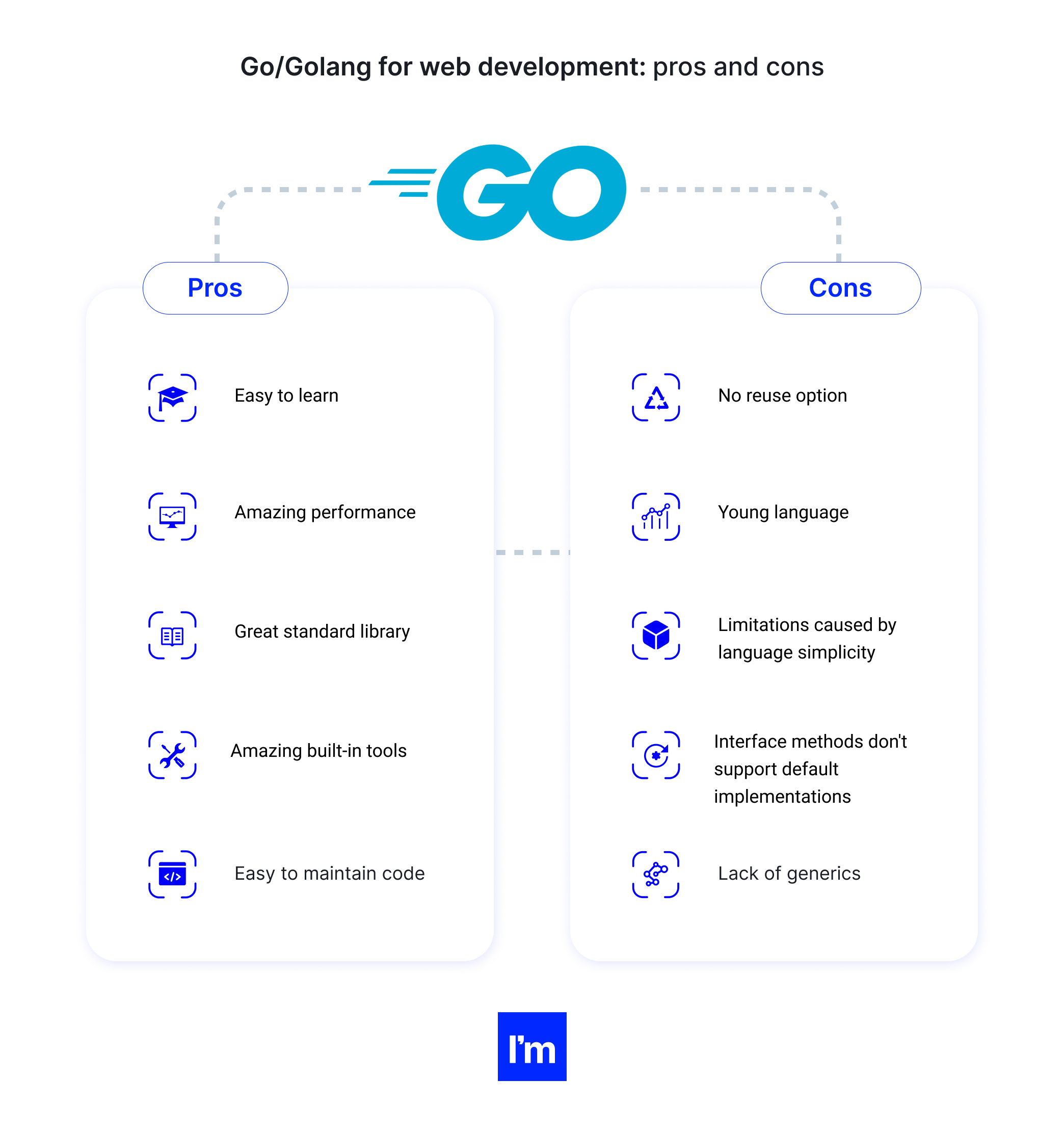 Pros And Cons Of Using Go For Web Development